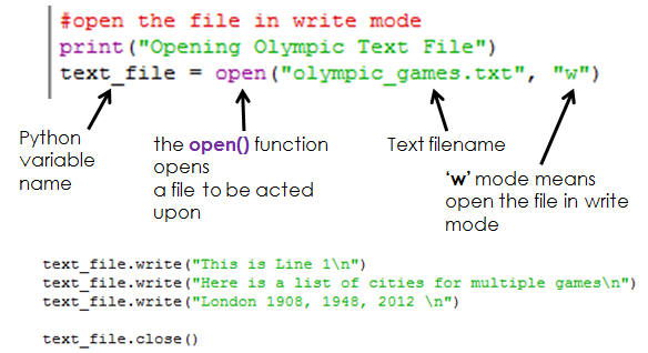how to read unicode text file in python
