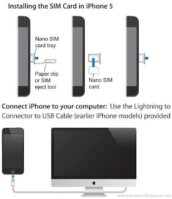 Installing the SIM Card and  Connecting iPhone to your computer - Read On page 12-13
