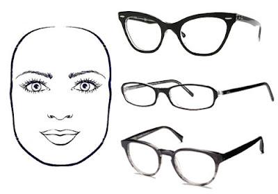 Spek Mata Yang Sesuai Ikut Bentuk Muka