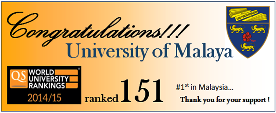 Universiti Malaya World University Rankings