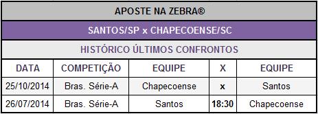 LOTECA 614 - JOGO 12 - SANTOS x CHAPECOENSE