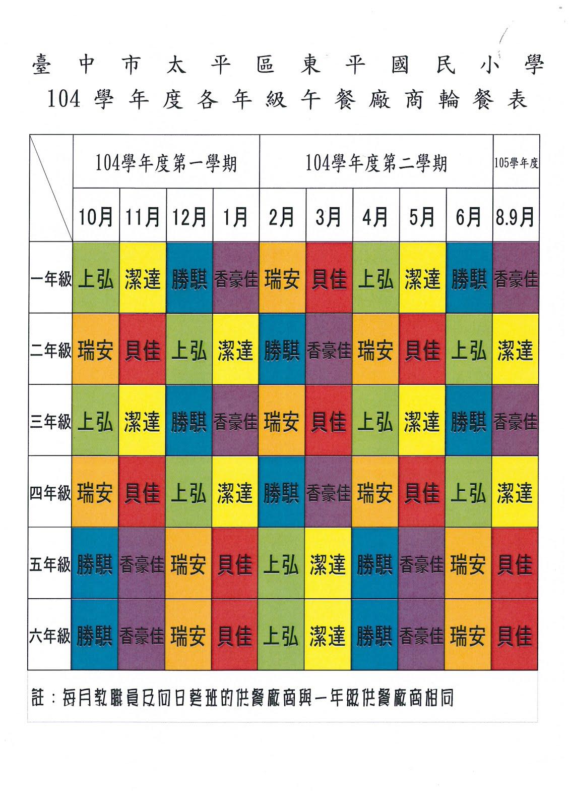午餐供膳輪餐表   ( 本學年度共有6家廠商輪餐,分別為    上弘    /    瑞安    /    勝騏    /    潔達    /    貝佳    /    香豪佳   。)