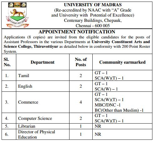 Applications are invited Assistant Professors for various subjects, Physical Education Director and Librarian in University Constituent Arts and Science College Thiruvottiyur under direct recruitment process
