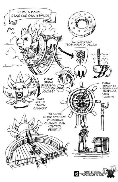 Kepala kapal, Kemudi, dan Jangkar Thousand Sunny