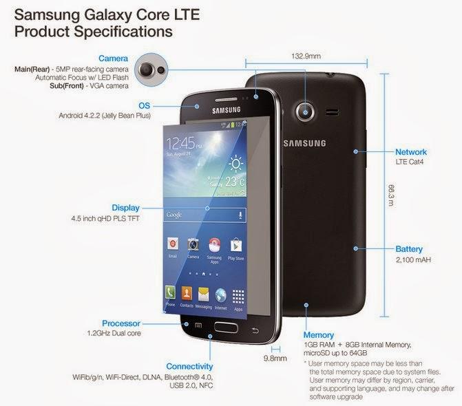 Spesifikasi Lengkap Samsung Galaxy Core LTE
