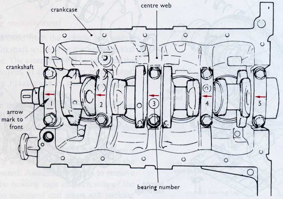 Pict on 4 3l Vortec Engine Diagram