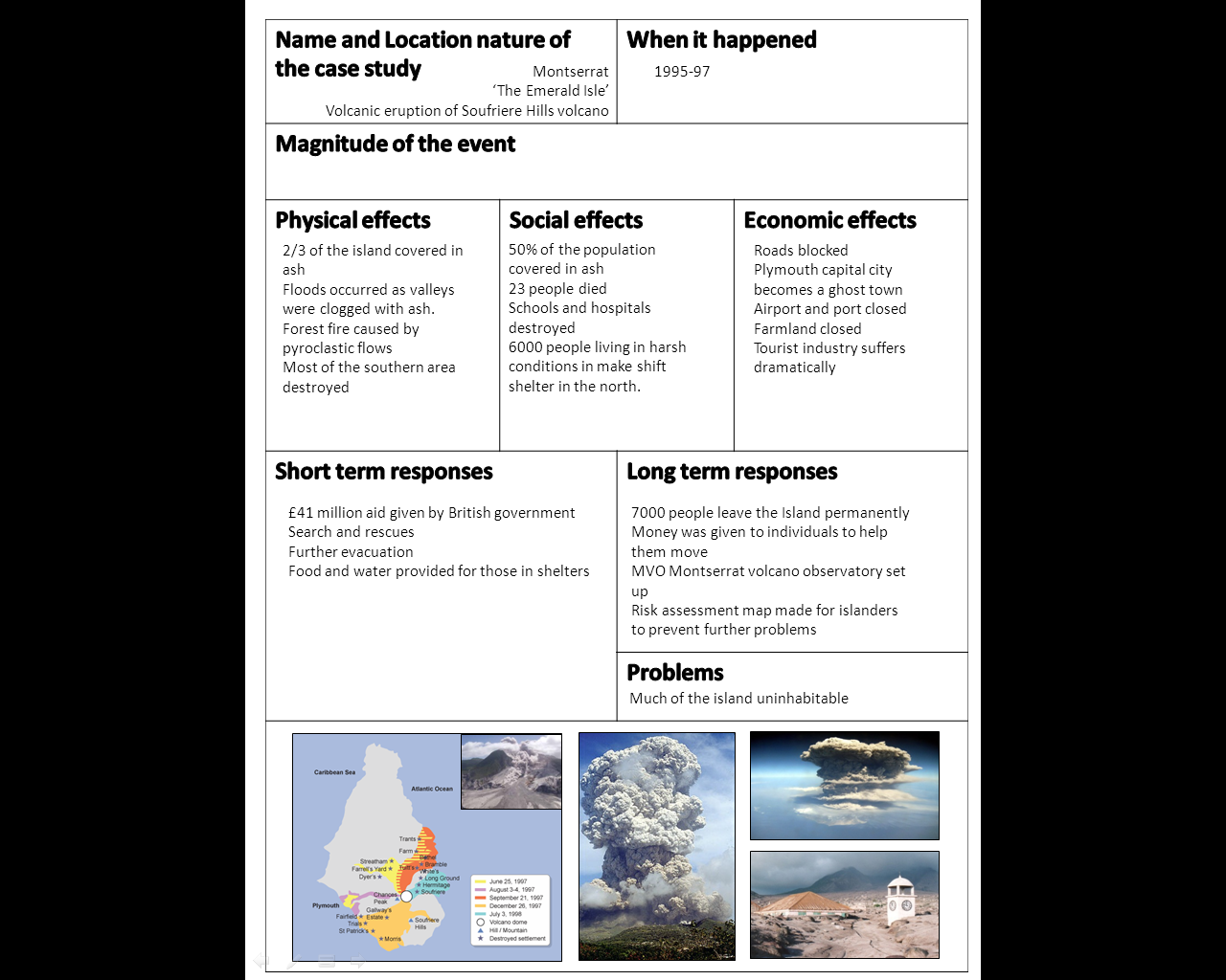 a level geography bp case study