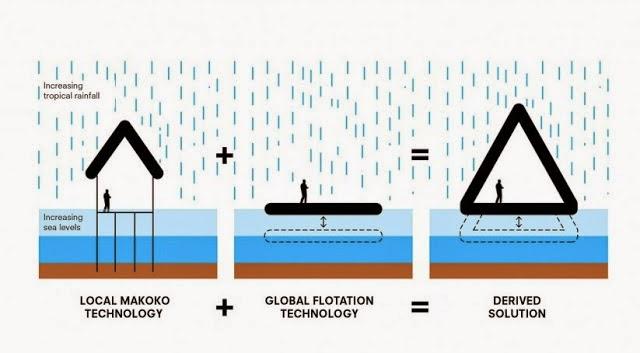 tecnologia de escuela flotante de makoko