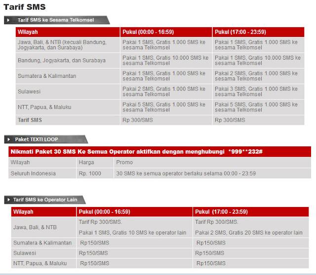... lengkap dan harga blackberry pearl 3g 9100 terbaru paket blackberry