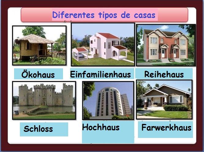 El aleman no es dificil vocabulario las partes de la - Tipos de tejados para casas ...