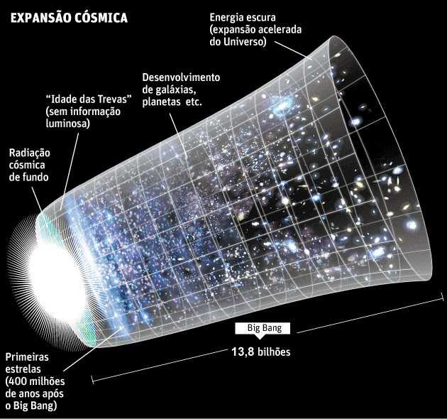 qual o tamanho do universo   galeria do meteorito