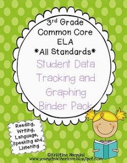 https://www.teacherspayteachers.com/Product/3rd-Grade-Common-Core-ELA-Student-Data-Tracking-Binder-Pack-ALL-STANDARDS-306817