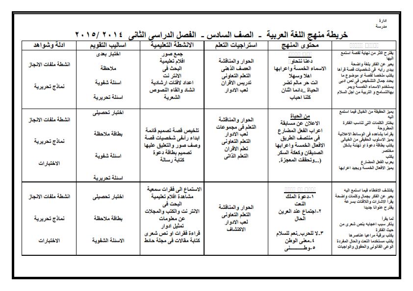 خريطة منهج اللغة العربية - الصف السادس - الفصل الدراسى الثانى 2014 /2015  %D8%AE%D8%B1%D9%8A%D8%B7%D8%A9%2B%D8%A7%D9%84%D9%85%D9%86%D9%87%D8%AC%2B%2B%D9%84%D8%BA%D8%A9%2B%D8%B9%D8%B1%D8%A8%D9%8A%D8%A9%2B%2B%D8%A7%D9%84%D8%B5%D9%81%2B%D8%A7%D9%84%D8%B3%D8%A7%D8%AF%D8%B3%2B%2B%2B%D8%AA%D8%B1%D9%85%2B%D8%AA%D8%A7%D9%86%D9%89_001