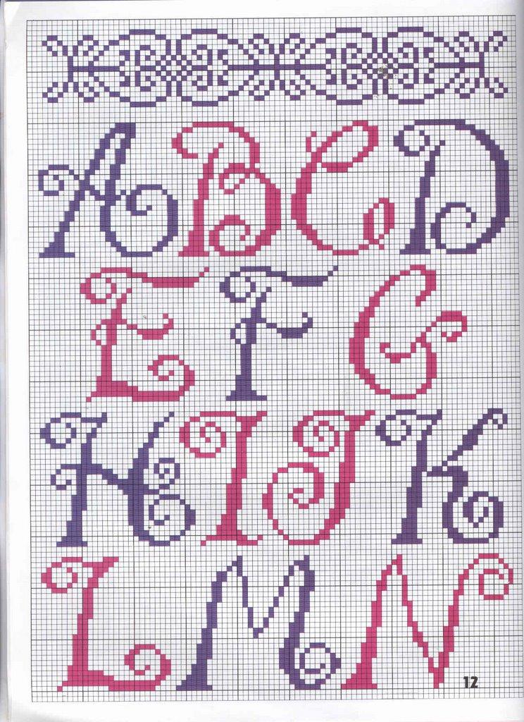 Un montón de abecedarios para que hagáis las letras que más os ...