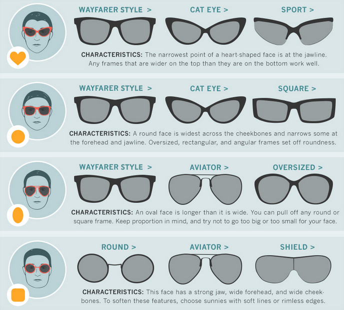 Fierce Blogs: How to Know the Right Eyewear for Your Face ...