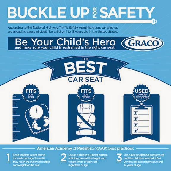 How Soon is Too Soon: Moving Children from Booster Seat to Seat Belt