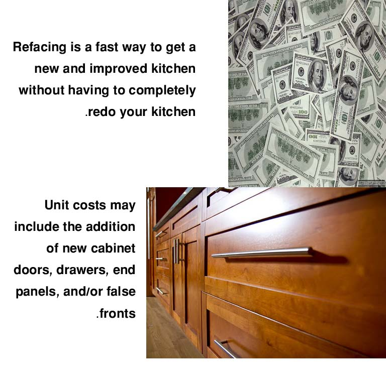 Cost of kitchen cabinet refacing for Cabinet refacing price range