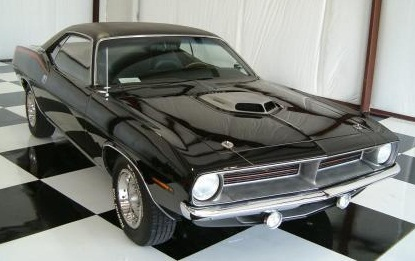 All about muscle car we telling the review of six from the top 10