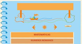 http://www.educanave.com/sitemap_archivos/losnumerosromanos.htm