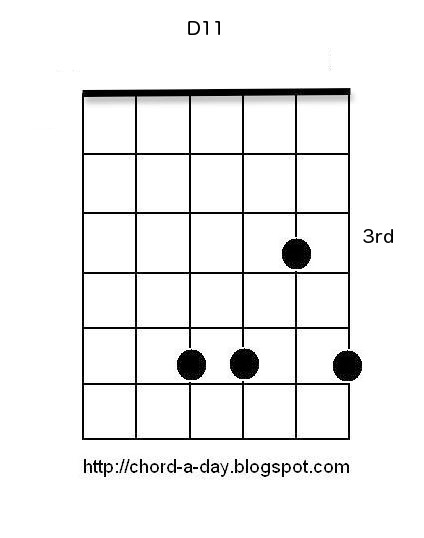 A New Guitar Chord Every Day January 2013