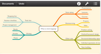 mindnode is a powerful and intuitive mindmapping application its focus and flexibility make it the perfect tool for brainstorming and organizing your life - Mind Mapping Application