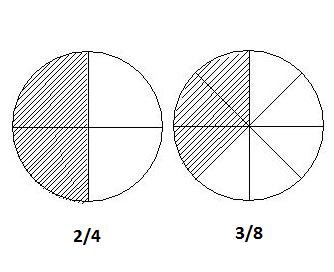 Penjelasan Cara Mengurutkan Pecahan Dengan Cepat Rumus Pitagoras Pythagoras Rumus