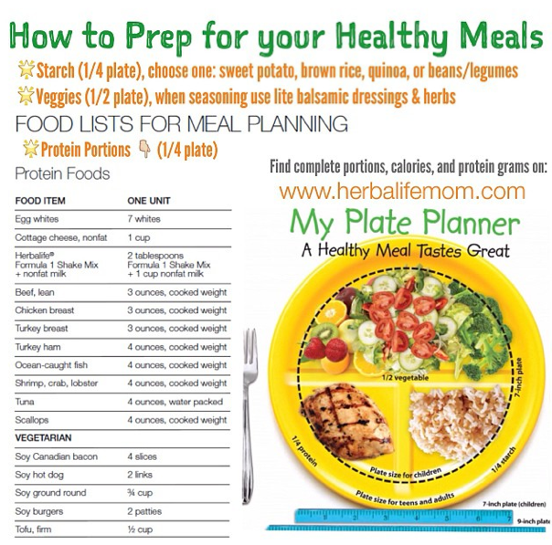 Herbalife meal plan for weight loss - Guy weight loss