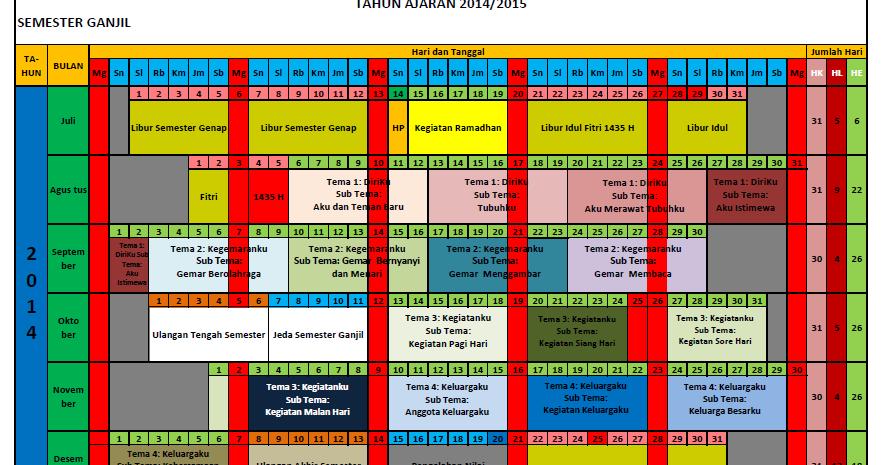 Contoh Jadwal Pelajaran Sd Tahun Pelajaran 2014 2015 Kurikulum 2013 Info Operator Not Angka