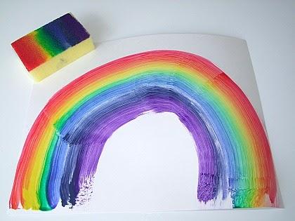 Rainbow Chalk Paint