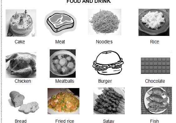 Download Modul Bahasa Inggris anak tentang Food and Drink