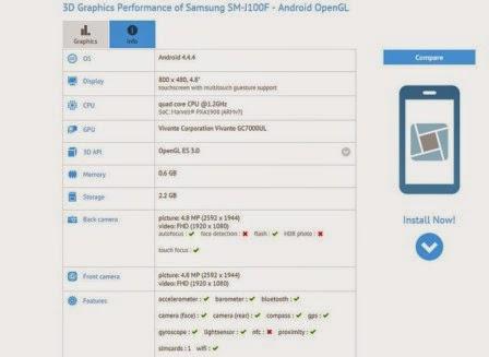 Samung J100F muncul di situs GFXBench, ponsel Android murah dengan prosesor 64-bit