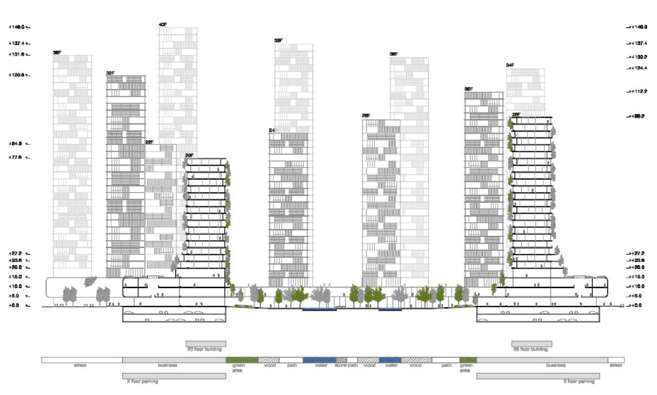 Arq af masterplan en huizhou dom arquitectura for Plantas de oficinas arquitectura