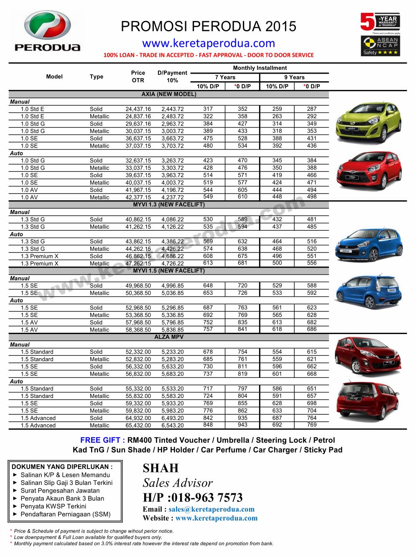 Senarai Harga Kereta Perodua Selepas GST