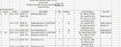 Download jadwal UAS Fisika FMIPA UR semseter Ganjil