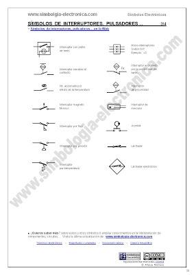 Símbolos de interruptores, pulsadores, conmutadores... 3/3