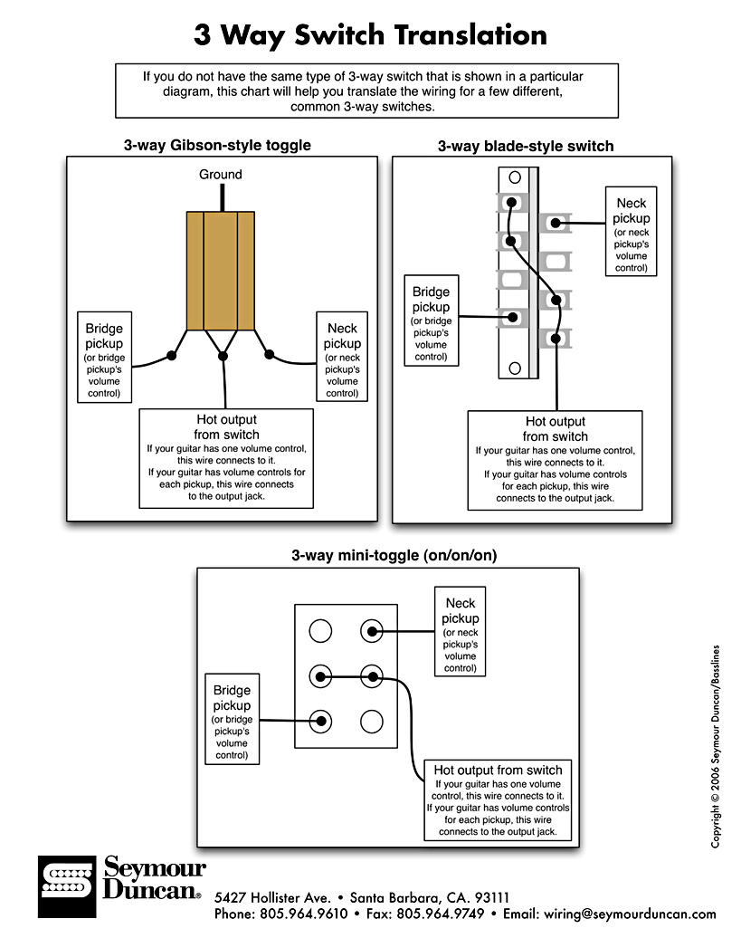 Exelent wiring gitar sketch wiring diagram ideas blogitia ochoey productions contoh wiring gitar bass cheapraybanclubmaster Gallery
