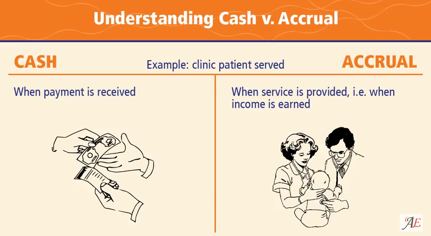 accrual and cash accounting 2 essay Currently, accrual based accounting is the most widely accepted standard for accounting valuations nevertheless, it is often argued, on theoretical grounds, that a cash basis approach is much more reliable to users.