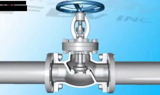 internal architecture of globe valve