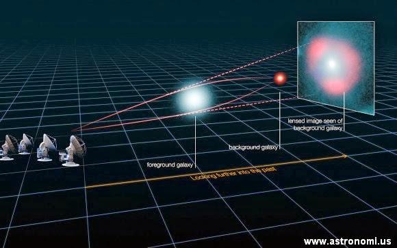 galaksi kacapembesar super raksasa