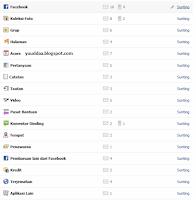 Cara Mengatur Email Notifications, Pemberitahuan di Facebook