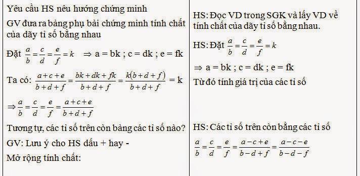 giao an dai so lop 7 ca nam dang word chuan ktkn hoc ki 1 2 phan 2