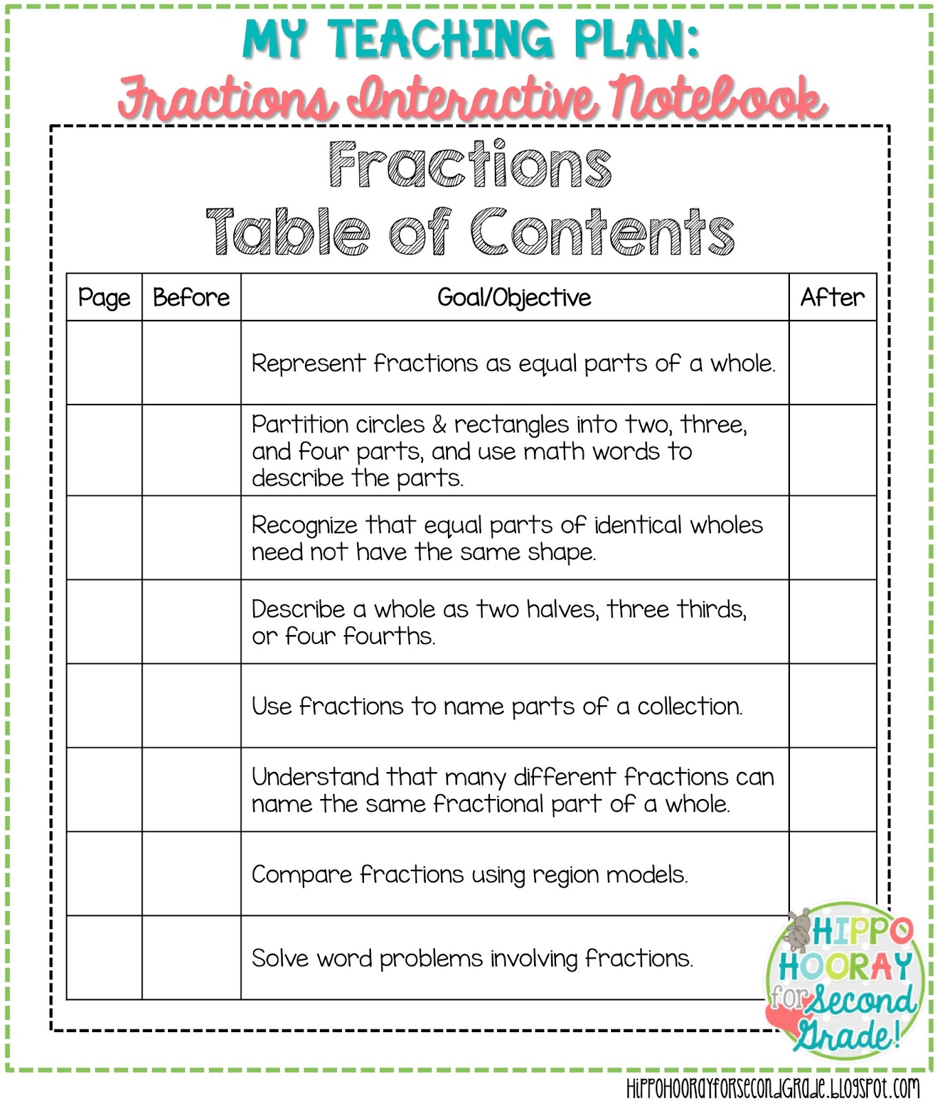interactive notebook table of contents pdf