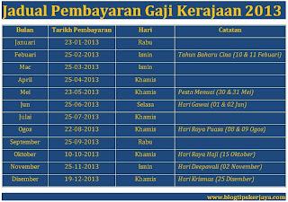 Jadual Gaji 2013