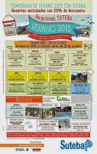 Turismo 2015