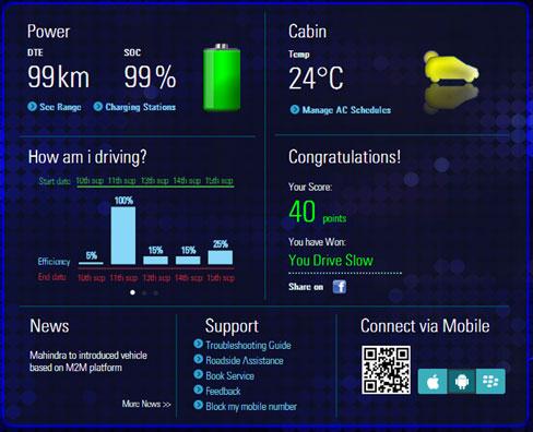 Mahindra e2o battery display