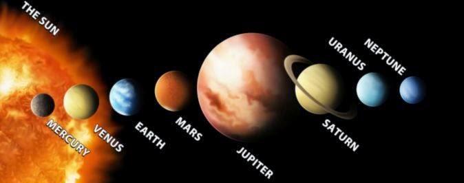 Ciri-ciri Planet-planet di Tata Surya
