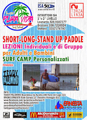 Pura Vida  Surf School powered by Teddy Palomino !!