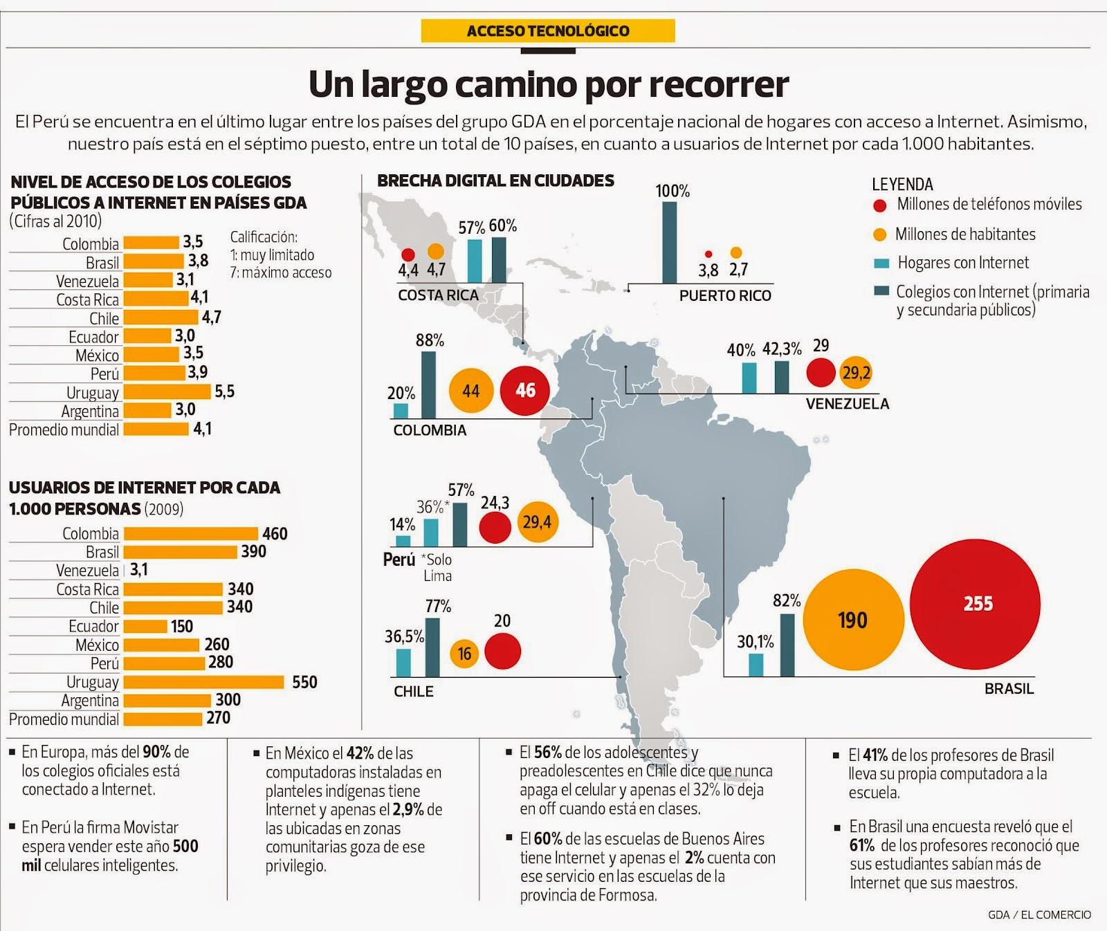 Comunicaci n multimedia 2015 la brecha digital en el for Bankia acceso oficina internet empresas