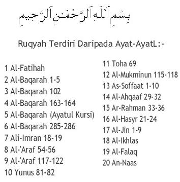 Ayat Ruqyah Syariyyah