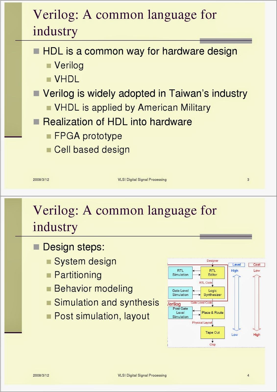 Alex9ufo Verilog Tutorial Working With The Comparator Circuit Tut